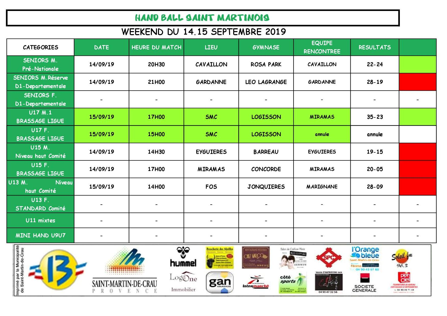 14.09 WEEKEND BASE resultats